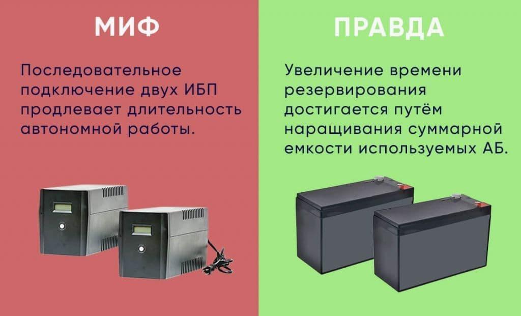 Миф об ИБП №7 картинки